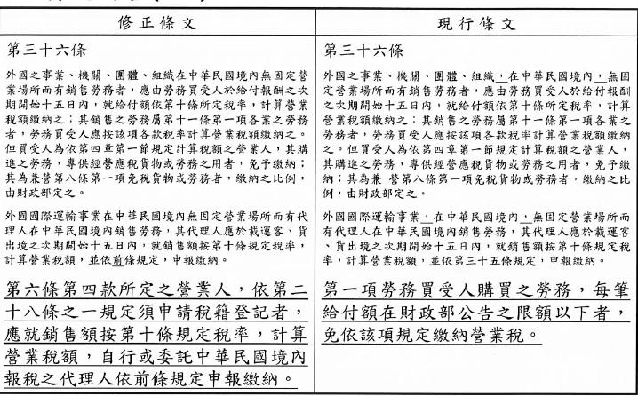 境外電商-營業稅課稅規定 – Eric Notes – Medium