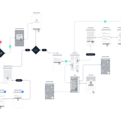 User Interaction Flow Diagram Vw Polo 9n Radio Wiring Journey Maps Or Flows What To Do First