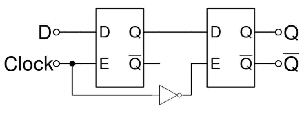 Building a 4-bit shift register from 7400 NAND gates for