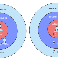 convince your team to go into a data driven approach that aligns with company s goals [ 1484 x 794 Pixel ]