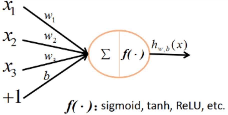 Capsule Neural Networks – Part 2: What is a Capsule?