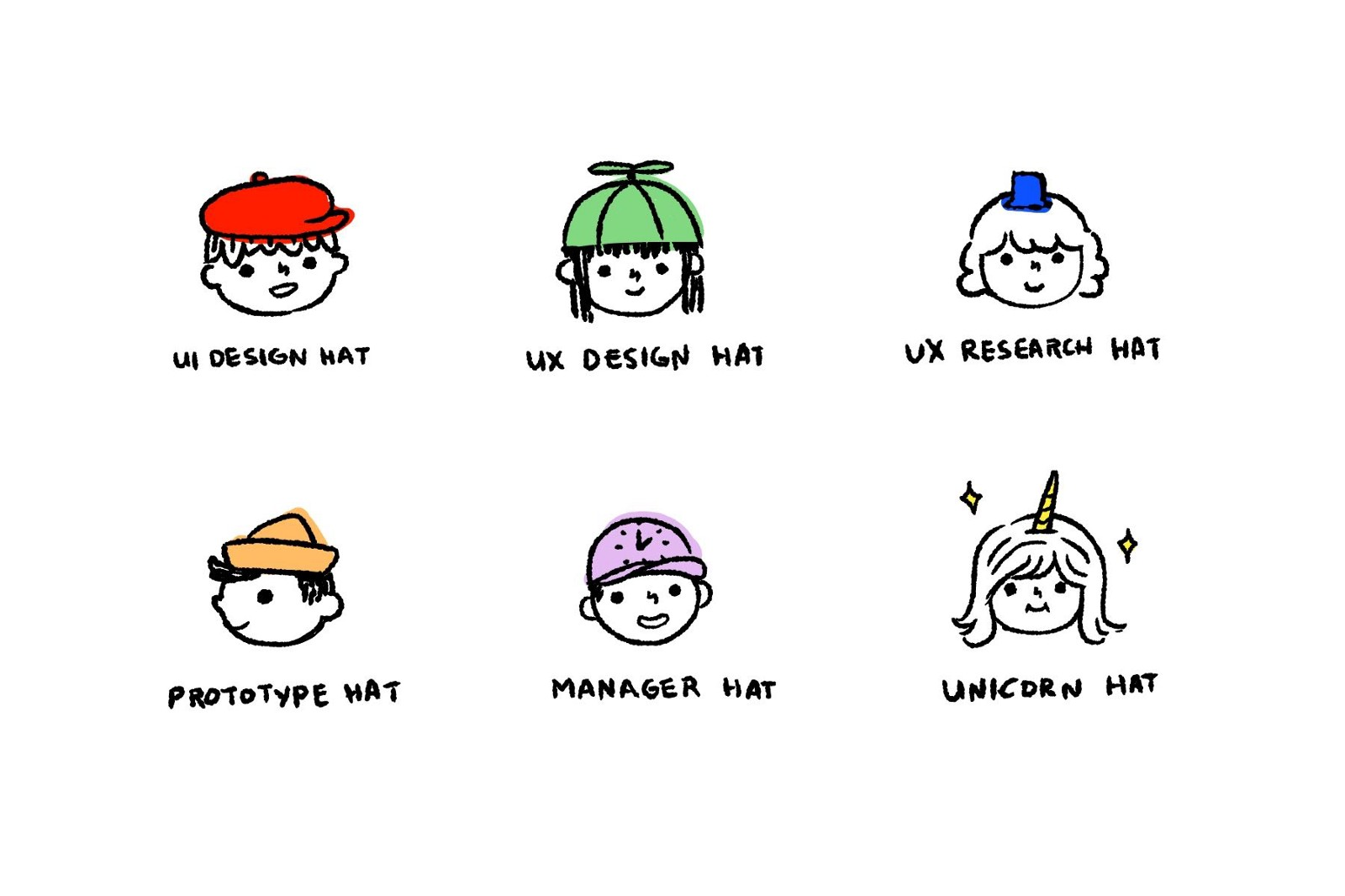 The Hats We Wear In Product Teams Ux Planet