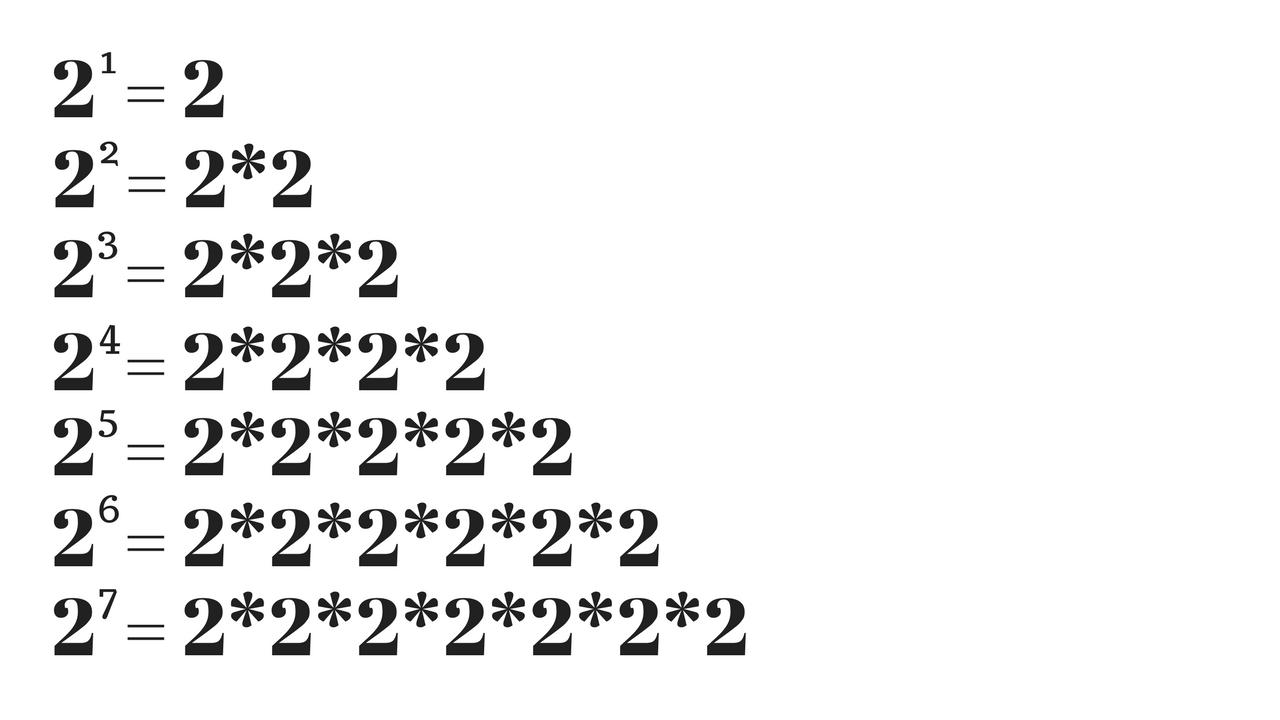 Negative Exponents Explained – TripleLuxen