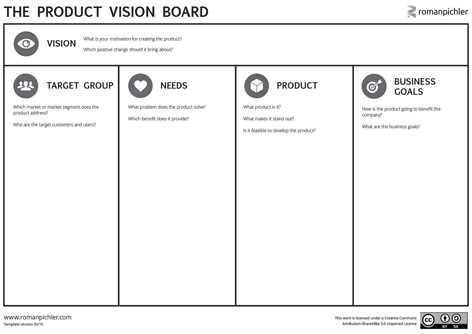 Product Vision Board Darryl Snow Medium