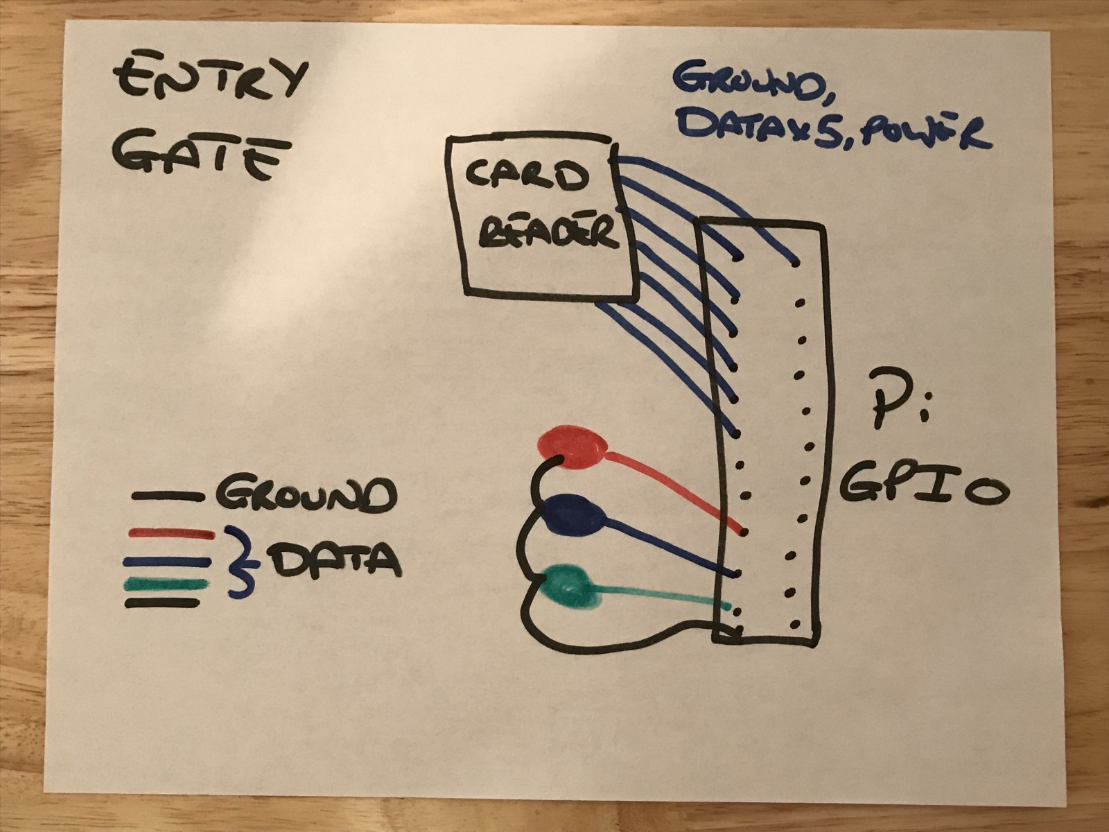 hight resolution of entry gate component high level wiring diagram blue doesn t show up particularly well
