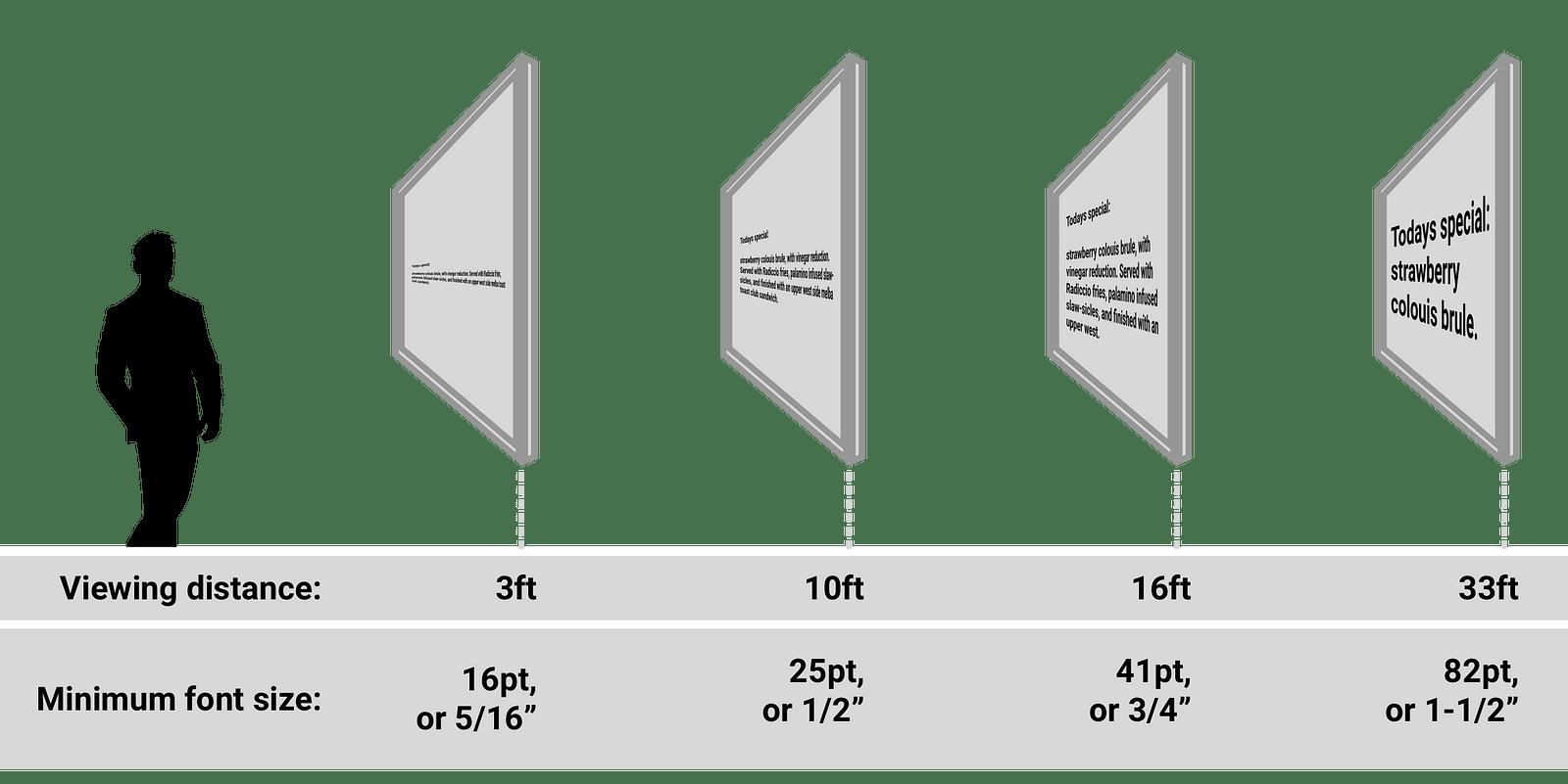 Worksheet How To Read A Tape Measure Test Grass Fedjp Worksheet Study Site
