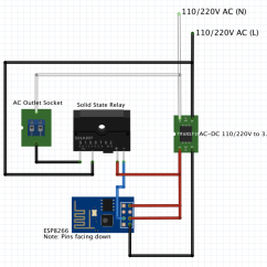Wiring Diagram For Light Switch And Outlet In Same Box Single Phase Motor Starter Building An Iot Power With The Esp8266 (and Control It Your Amazon Echo!)