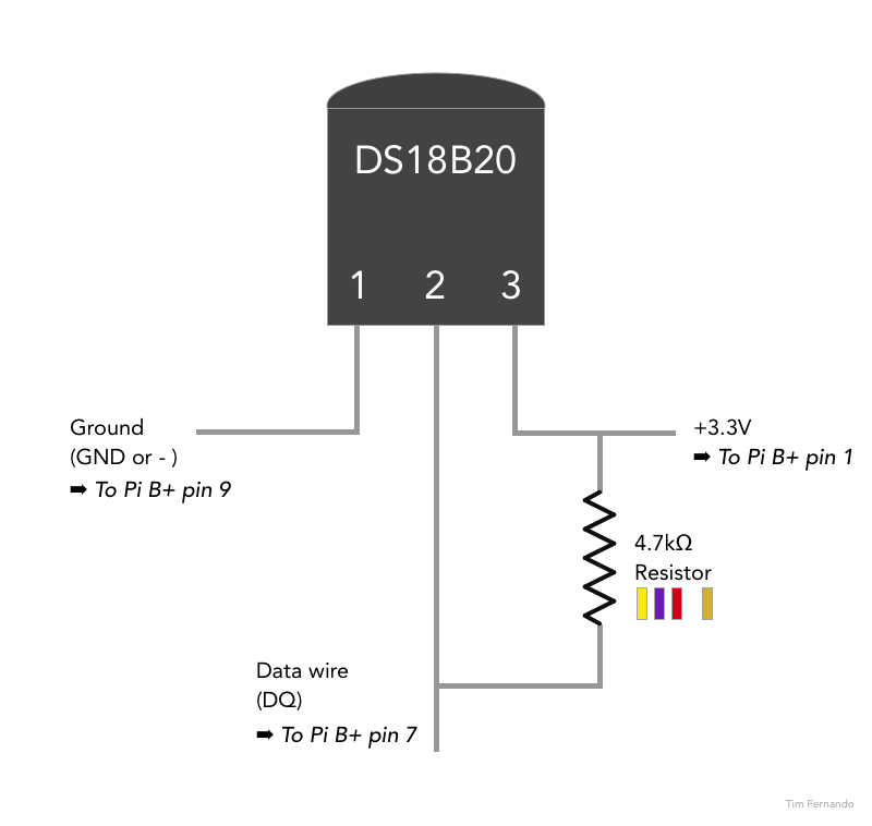 raspberry pi 3 model b wiring diagram how to wire an outlet build a thermometer you can access anywhere circuit for our digital ds18b20