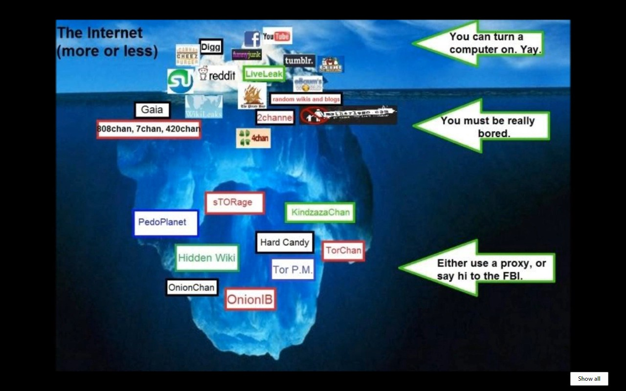 Just the Tip of the Iceberg 4Chan and its Creation of a