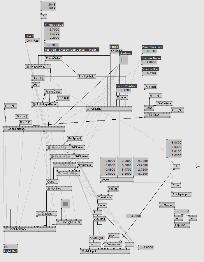 Animation workflow and rendering in VVVV