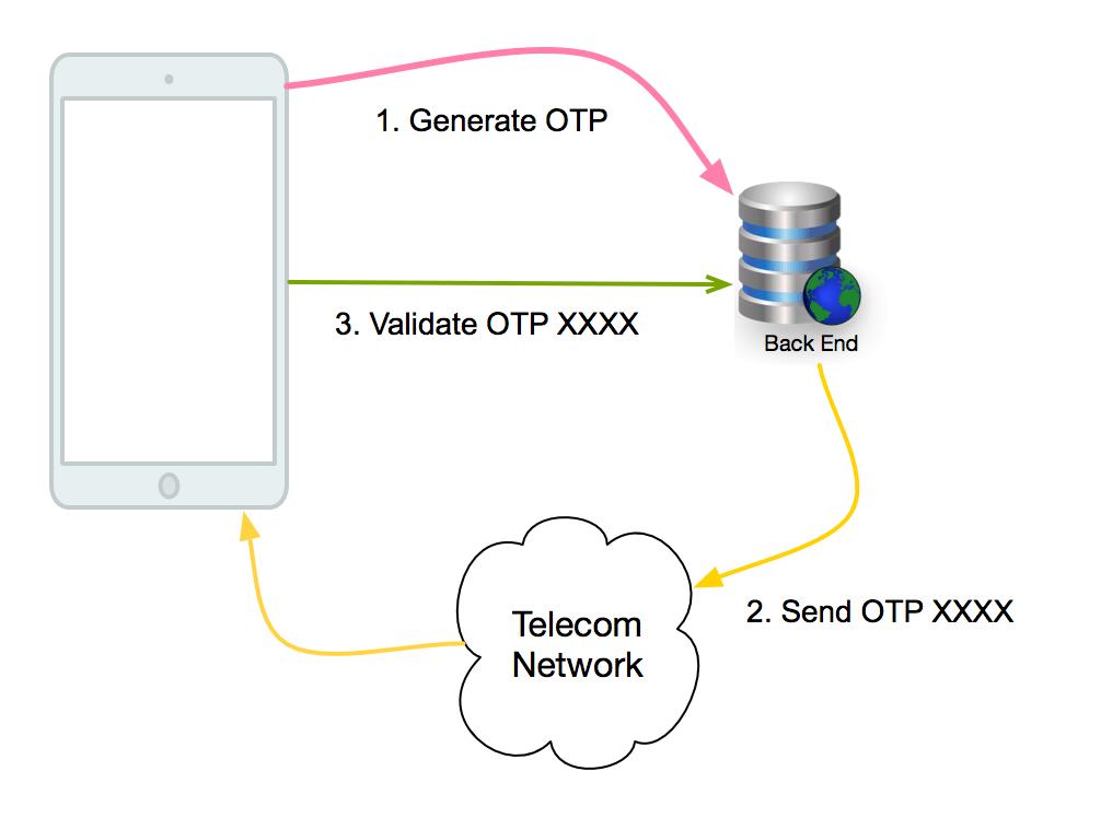 Security Analysis of mAadhaar Android App