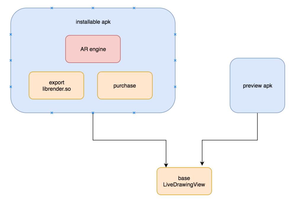 medium resolution of pink block is future plan