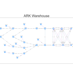 network map of the warehouse [ 1600 x 1111 Pixel ]