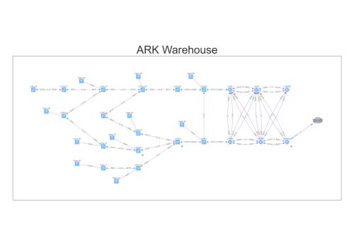 small resolution of network map of the warehouse