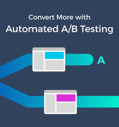launchpad introducing automated a b testing [ 1600 x 900 Pixel ]