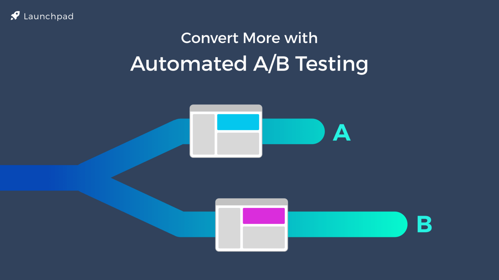 hight resolution of launchpad introducing automated a b testing