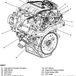 2003 Pontiac Grand Prix Engine Diagram What Is A Lewis Chevy Impala Parts 3400 Imageresizertool Com
