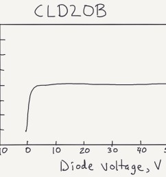 as long as there is more than some minimum voltage across the current regulator diode it will pass the same current for the cld20b current diode  [ 1400 x 990 Pixel ]