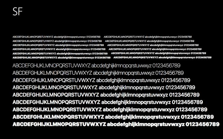 Что такое шрифт