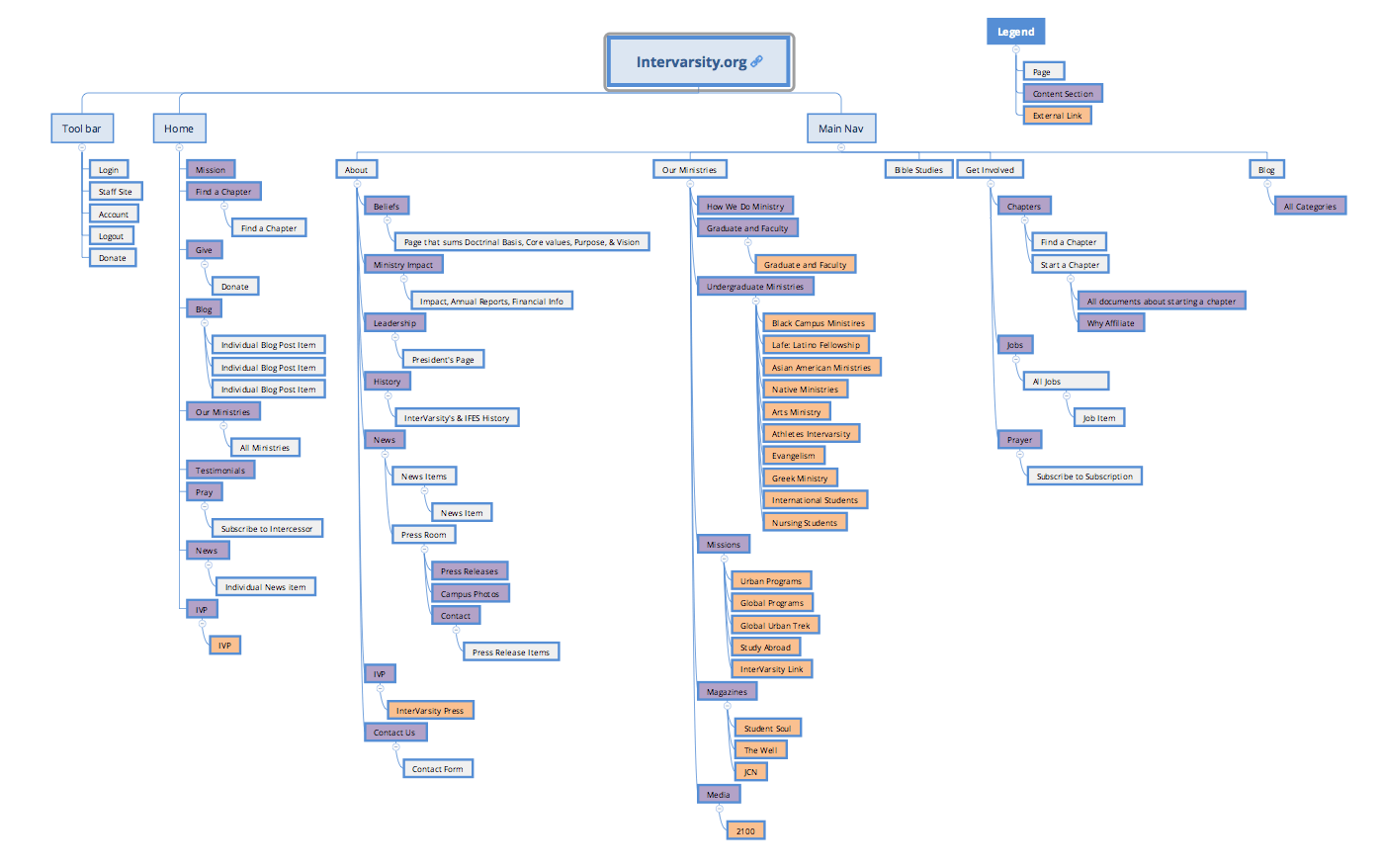 The Marriage Of Content Strategy & Sitemaps  Ashley