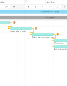 Gantt chart example also how to build your first project charter  paymo medium rh