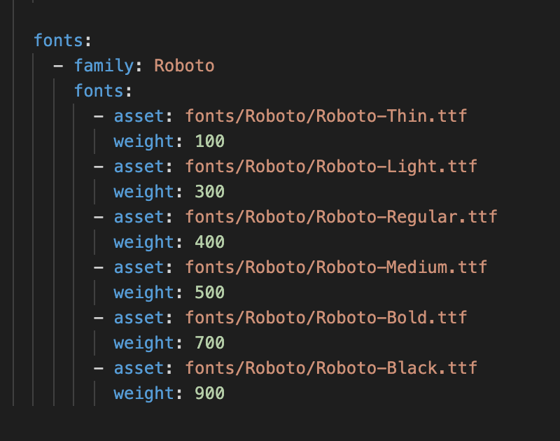 Fonts added in pubspec.yaml