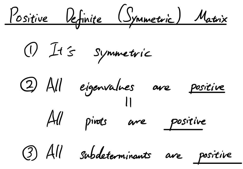 Linear Algebra 101 — Part 7: Eigendecomposition when symmetric