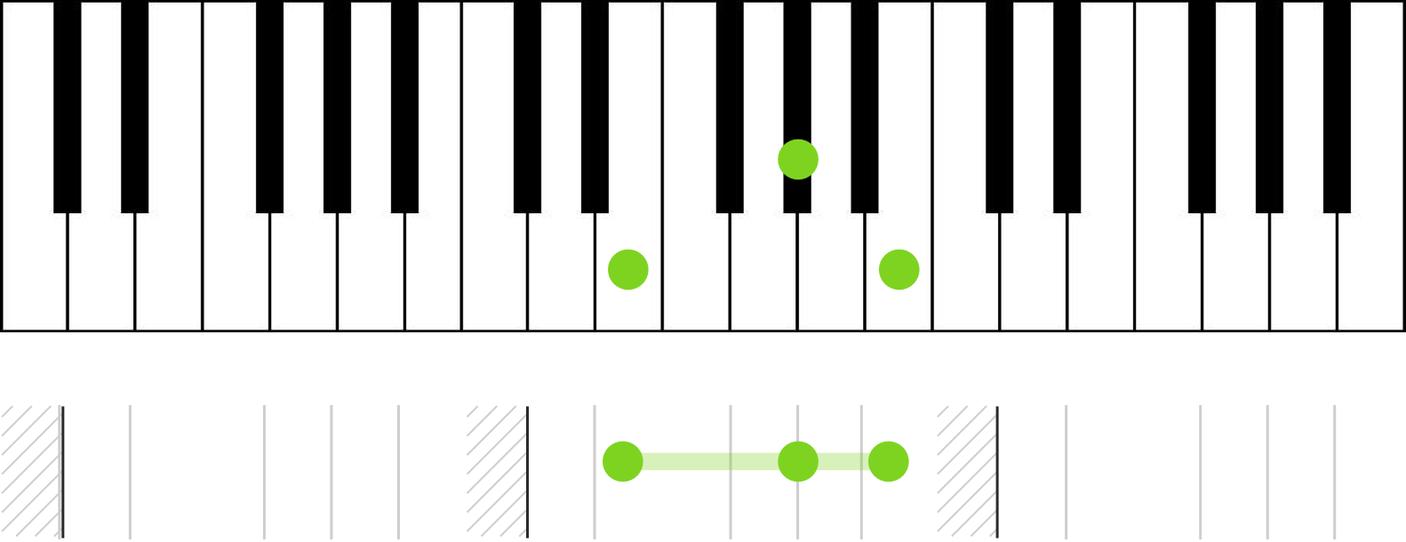 Additional notes on piano tabulature (aka, the author's