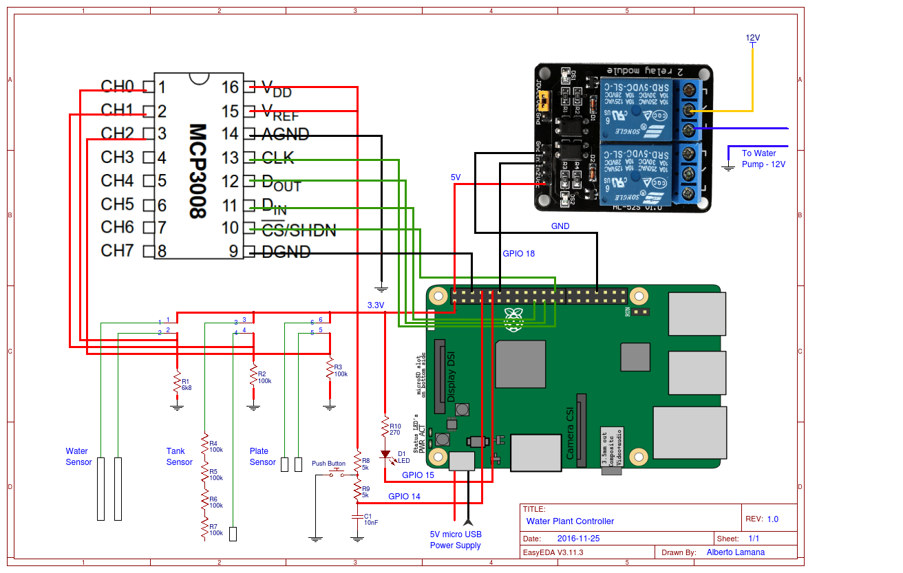 raspberry pi 2 wiring diagram electrical diagrams pdf water plants with  alberto lamana medium
