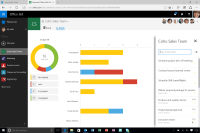 Microsoft Planner: A lightweight project management
