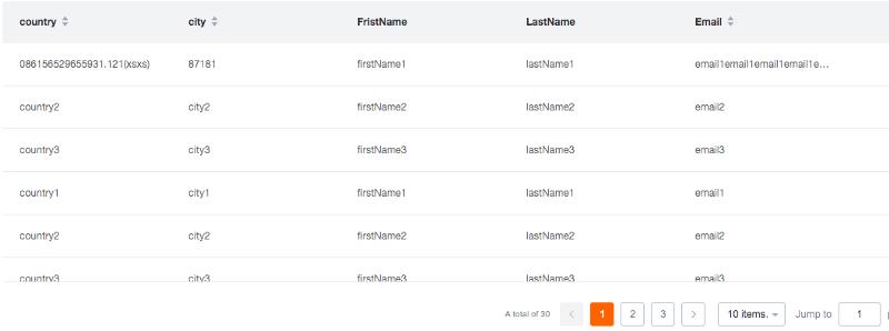 23 Best React UI Component Frameworks