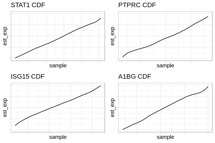 Decoding Gene Set Variation Analysis