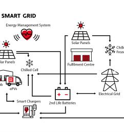 electrical grid plan [ 1600 x 1145 Pixel ]