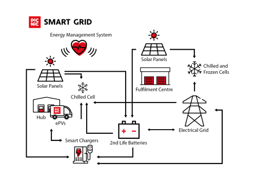 small resolution of electrical grid plan