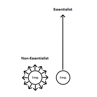 Why Essentialism is Essential – The Startup