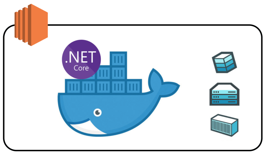 Dockerized ASP.NET Core APi