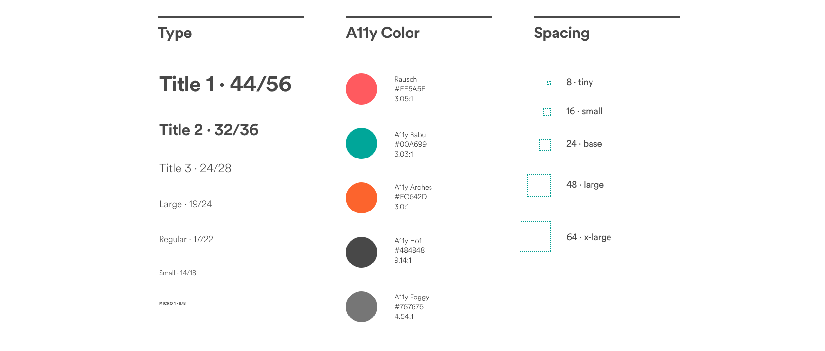 Building a Visual Language – Airbnb Design