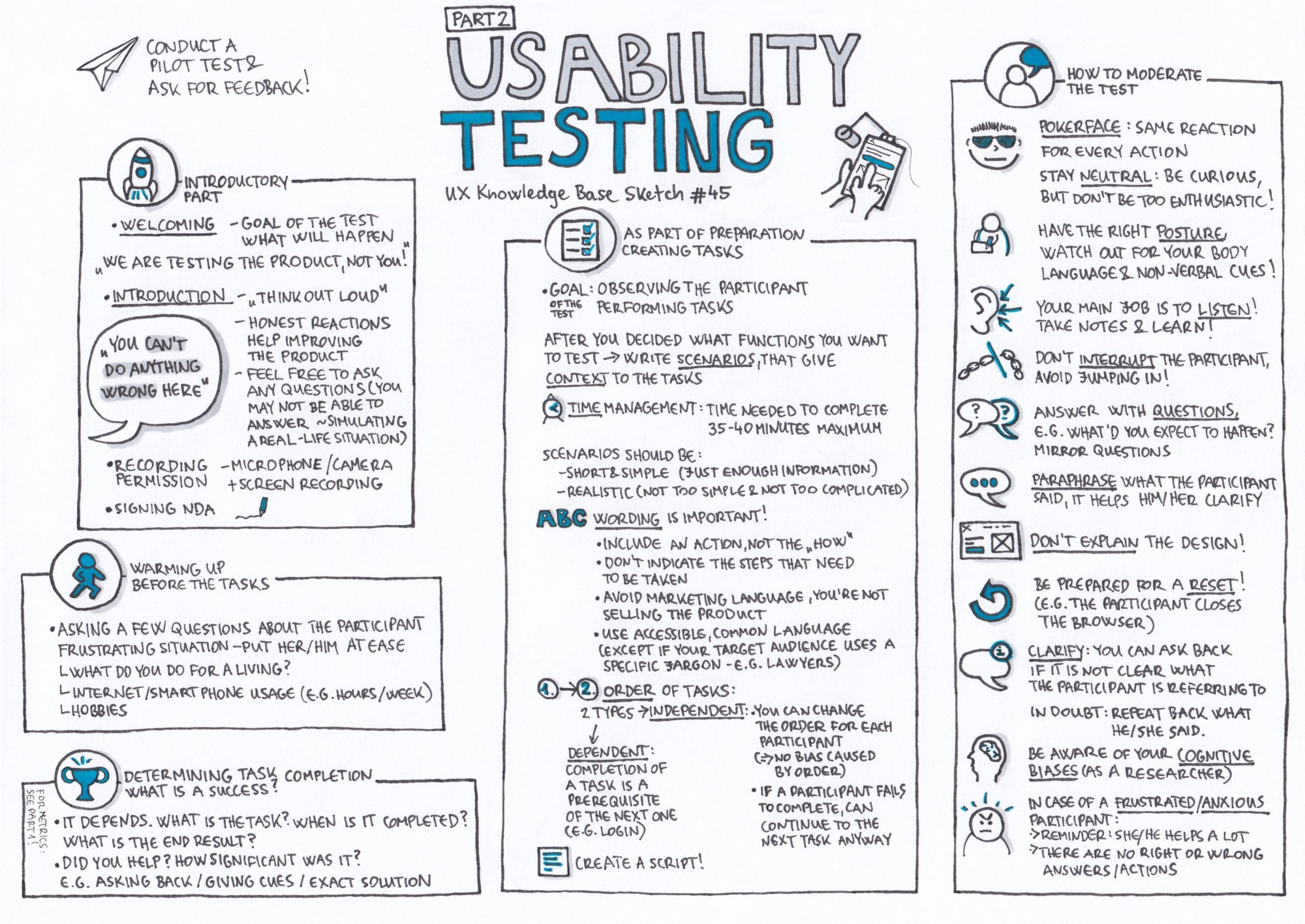Usability Testing — Part 2