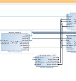 design after connection automation [ 1359 x 712 Pixel ]