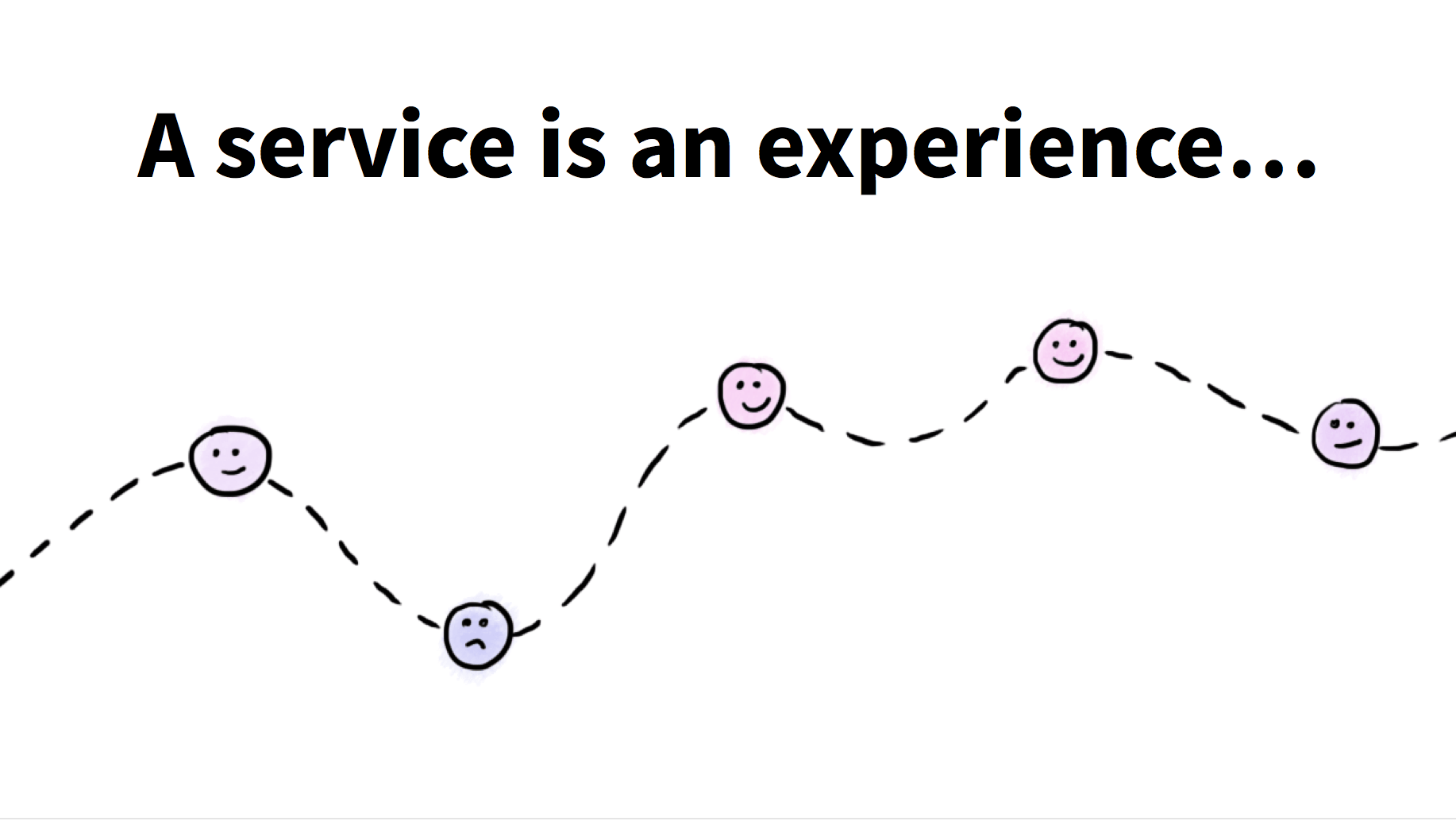 What is a Service Experience? (explained through drawings)
