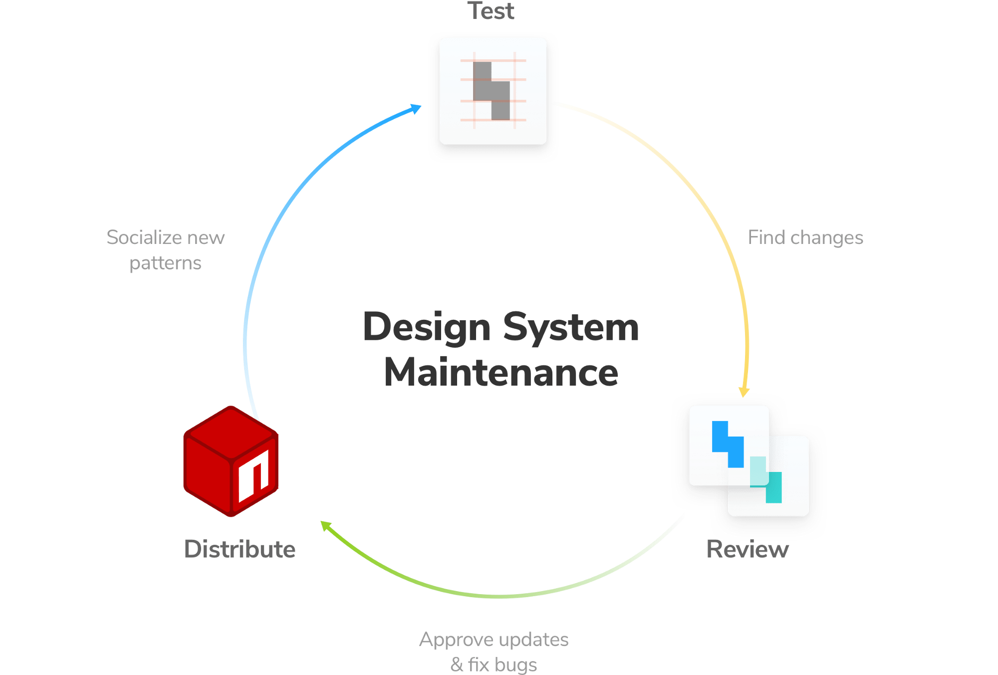 Why design systems are a single point of failure