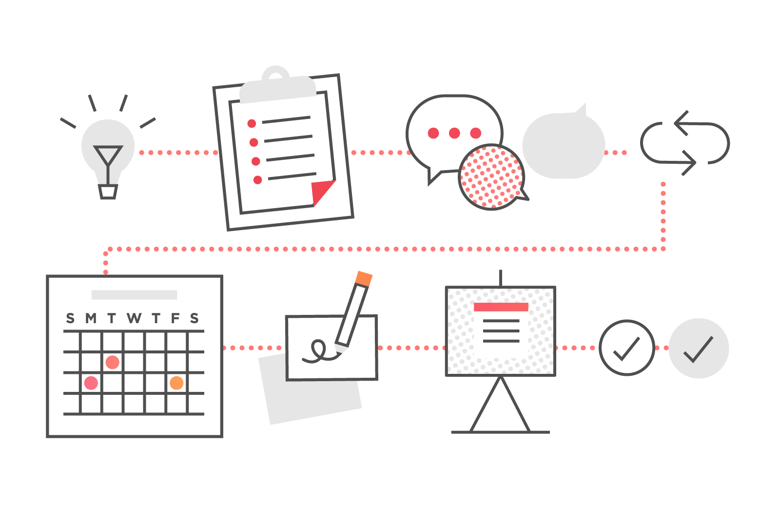 Clarity in the design process: how to create a process map