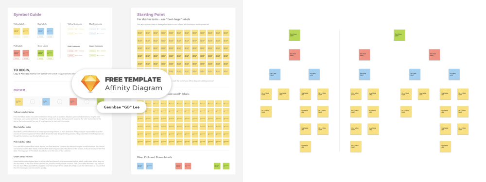 medium resolution of free sketch template for building a meaningful affinity diagram during the ux process