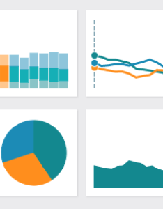 also data visualization with react vis  dailyjs medium rh