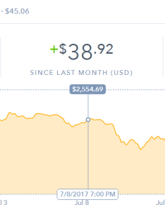 Coinbase charts  much better looking also how  built an interactive day bitcoin price graph with react and rh codeburst