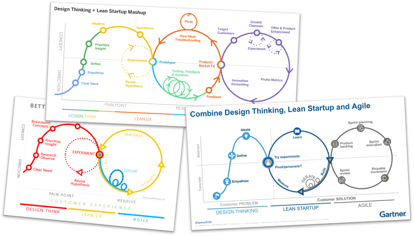 Vasquez Doubles Design When Which Design Thinking Lean Design Sprint Agile
