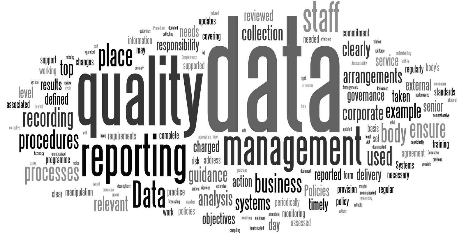 The Biggest Problem In Any Data Environment Data Quality