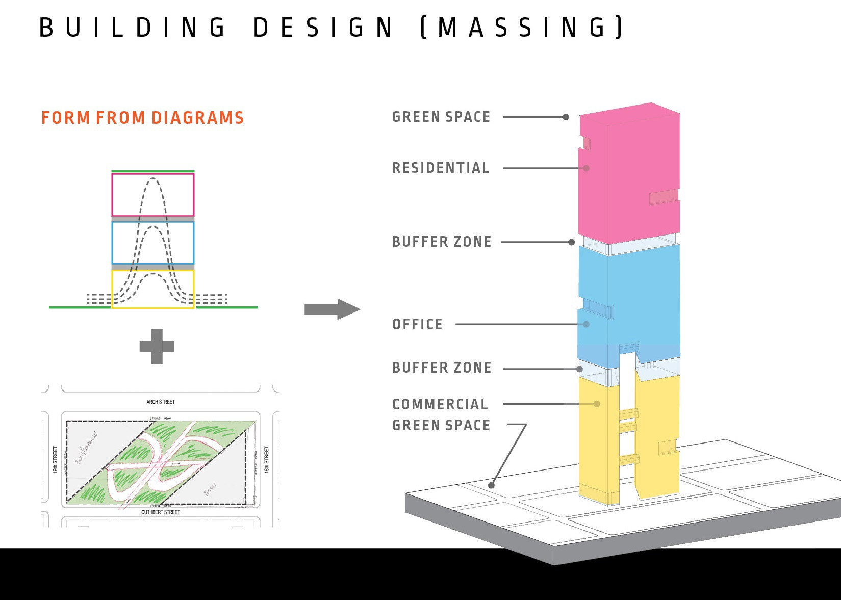 hight resolution of how did 19 high school students design a 60 floor mixed use tower in center city philly