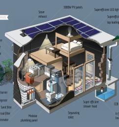 diagram for building [ 1530 x 990 Pixel ]