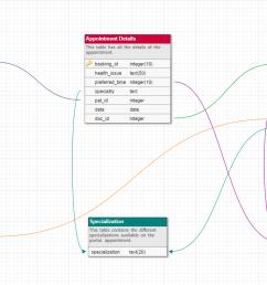 database schema er diagram for docfinder webapp [ 1288 x 720 Pixel ]